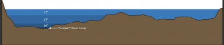 Current-River-Floodplain